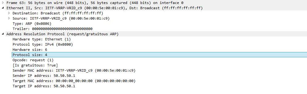 ARP, InARP, RARP, Proxy ARP & Gratuitous ARP?? Whats this